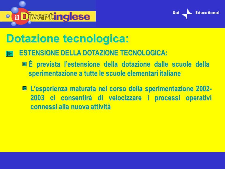 Dotazione tecnologica: