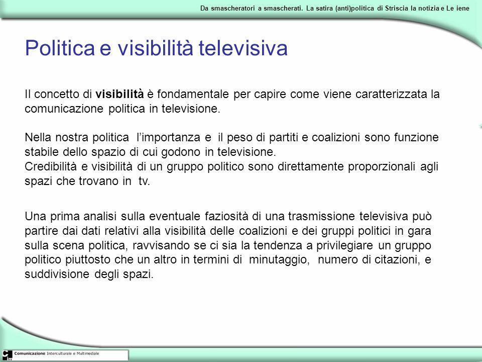 Politica e visibilità televisiva