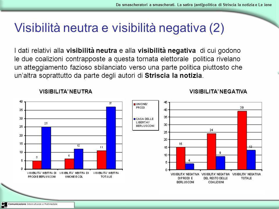 Visibilità neutra e visibilità negativa (2)