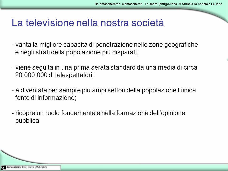 La televisione nella nostra società