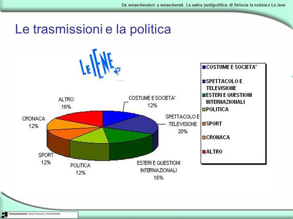 Le trasmissioni e la politica