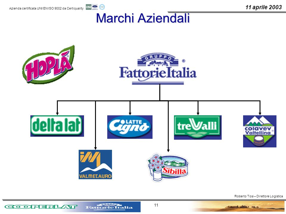 Marchi Aziendali Roberto Tosi – Direttore Logistica