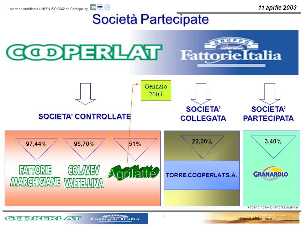 Società Partecipate Agrilatte SOCIETA' COLLEGATA SOCIETA' PARTECIPATA