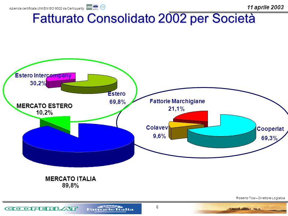 Fatturato Consolidato 2002 per Società