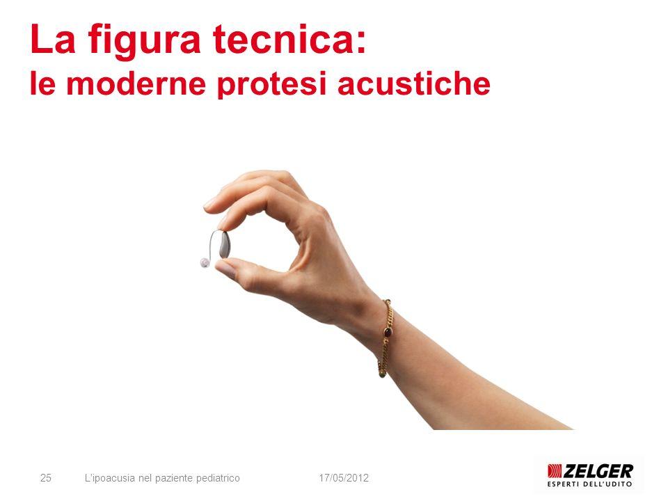 La figura tecnica: le moderne protesi acustiche