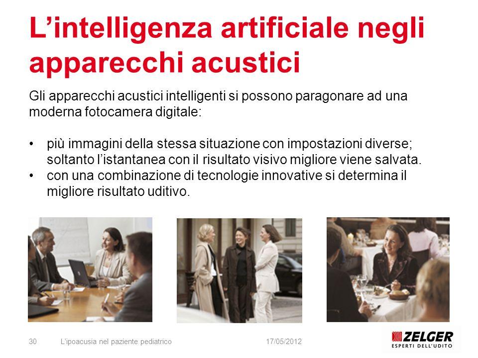 L'intelligenza artificiale negli apparecchi acustici
