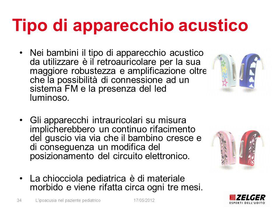 Tipo di apparecchio acustico