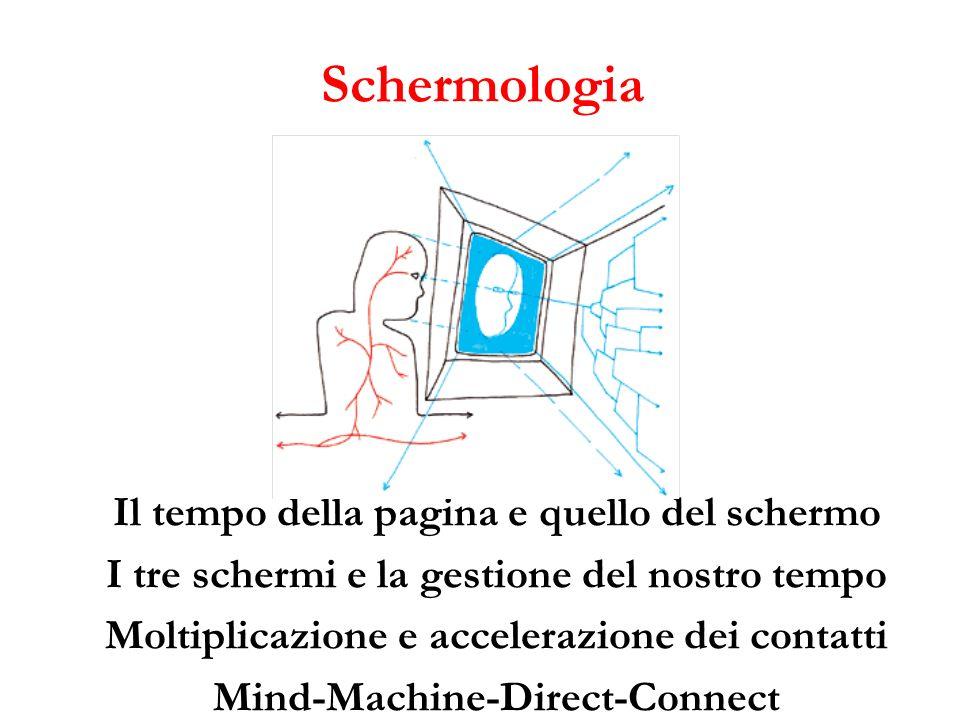 Schermologia Il tempo della pagina e quello del schermo