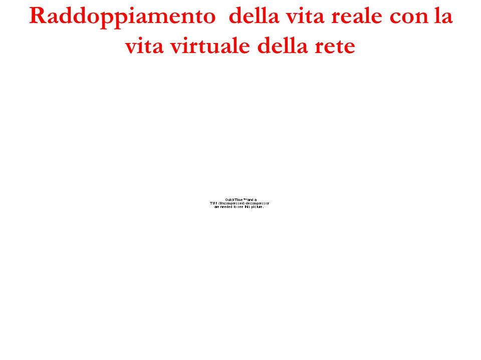 Raddoppiamento della vita reale con la vita virtuale della rete