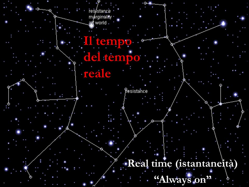 Real time (istantaneità)