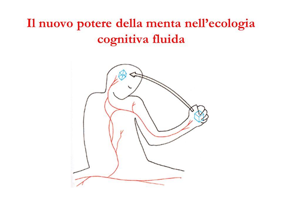 Il nuovo potere della menta nell'ecologia cognitiva fluida
