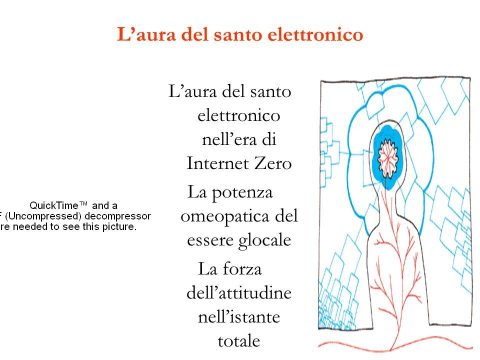 L'aura del santo elettronico