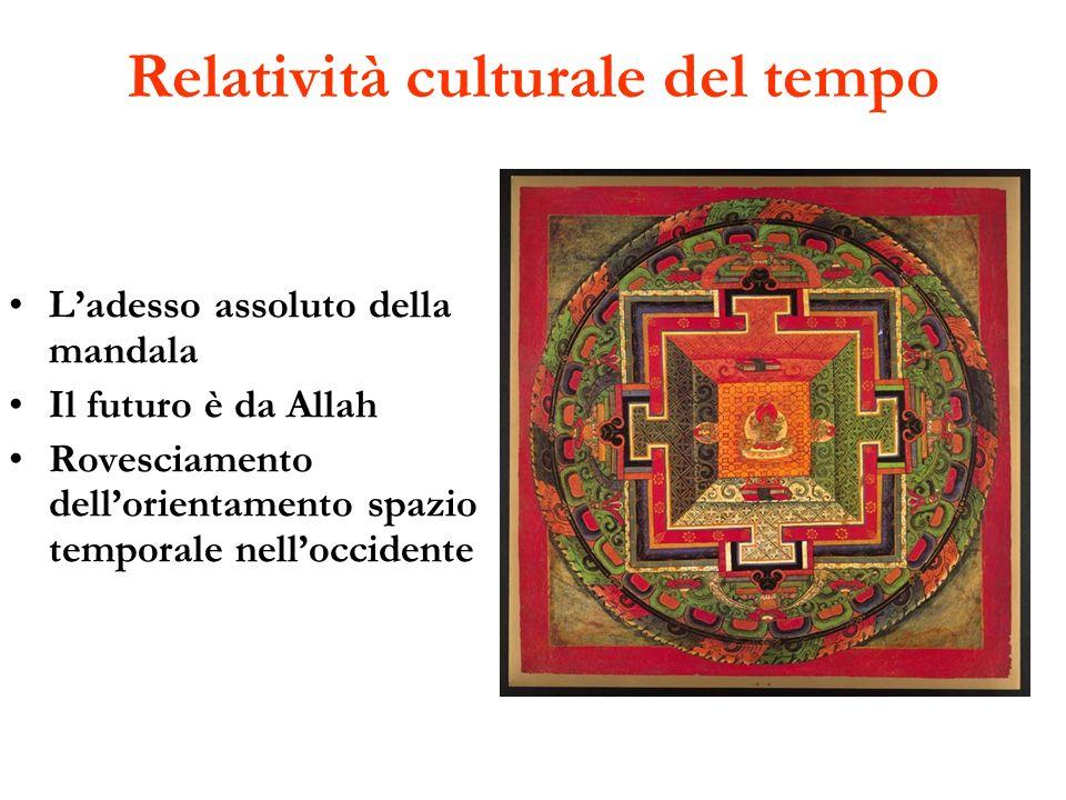 Relatività culturale del tempo