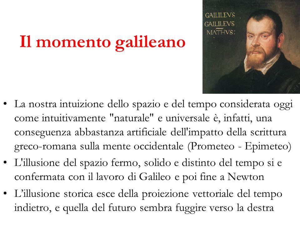 Il momento galileano