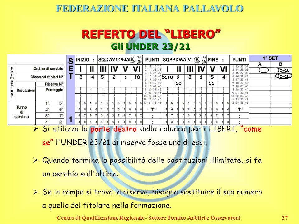 REFERTO DEL LIBERO Gli UNDER 23/21