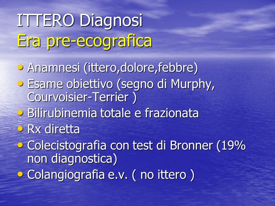 ITTERO Diagnosi Era pre-ecografica