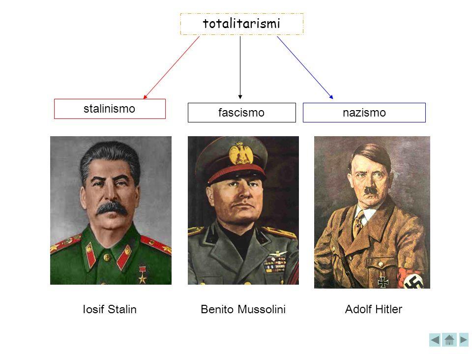 totalitarismi stalinismo fascismo nazismo Iosif Stalin