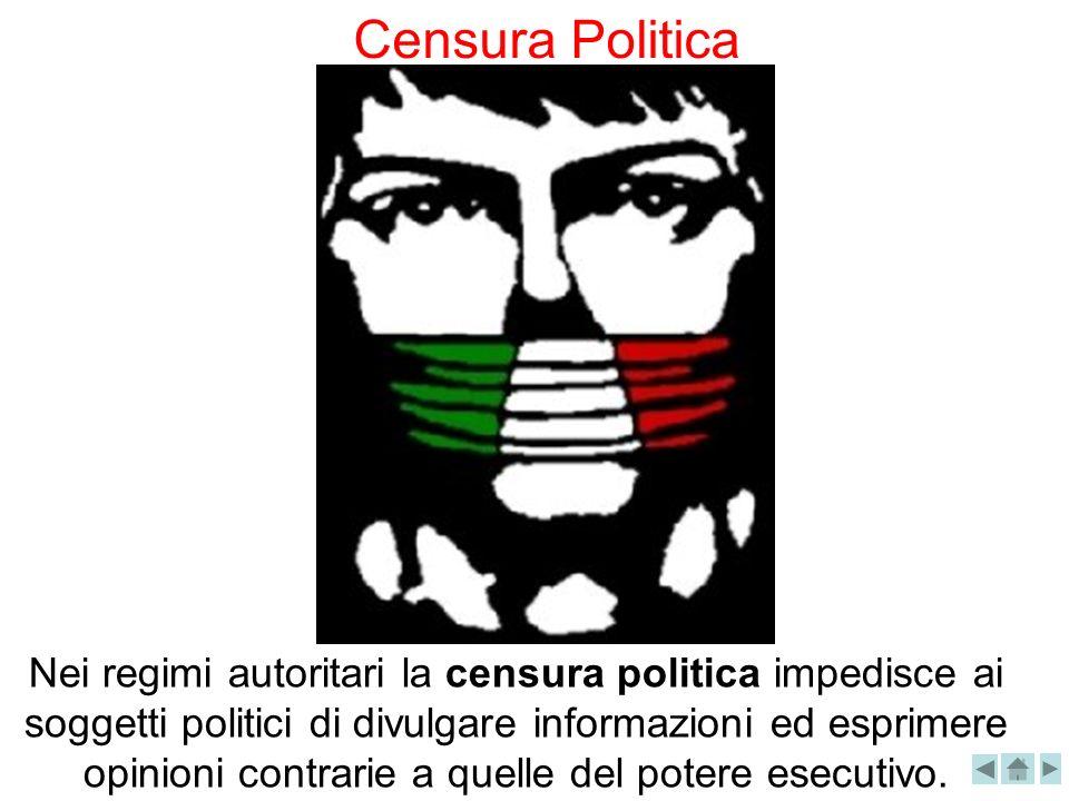 Censura Politica