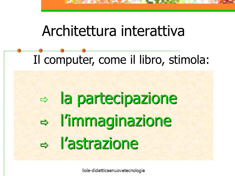 Architettura interattiva