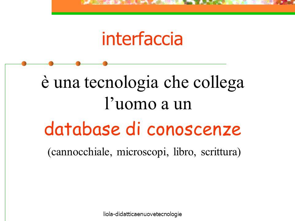 è una tecnologia che collega l'uomo a un database di conoscenze