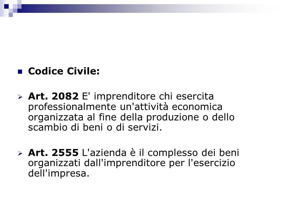 Codice Civile: