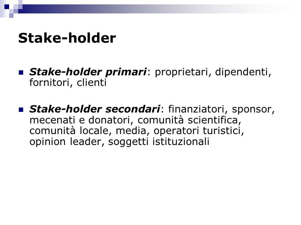 Stake-holder Stake-holder primari: proprietari, dipendenti, fornitori, clienti.