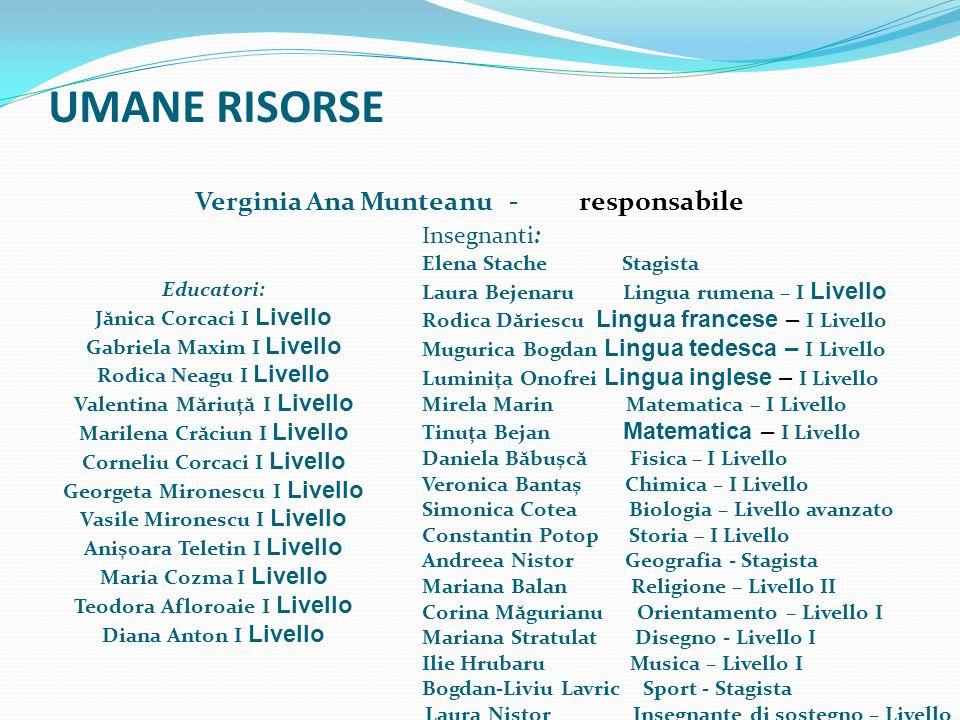 UMANE RISORSE Verginia Ana Munteanu - responsabile Insegnanti: