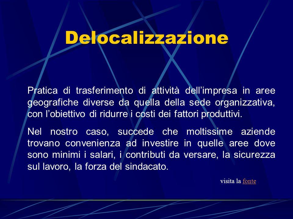 Delocalizzazione