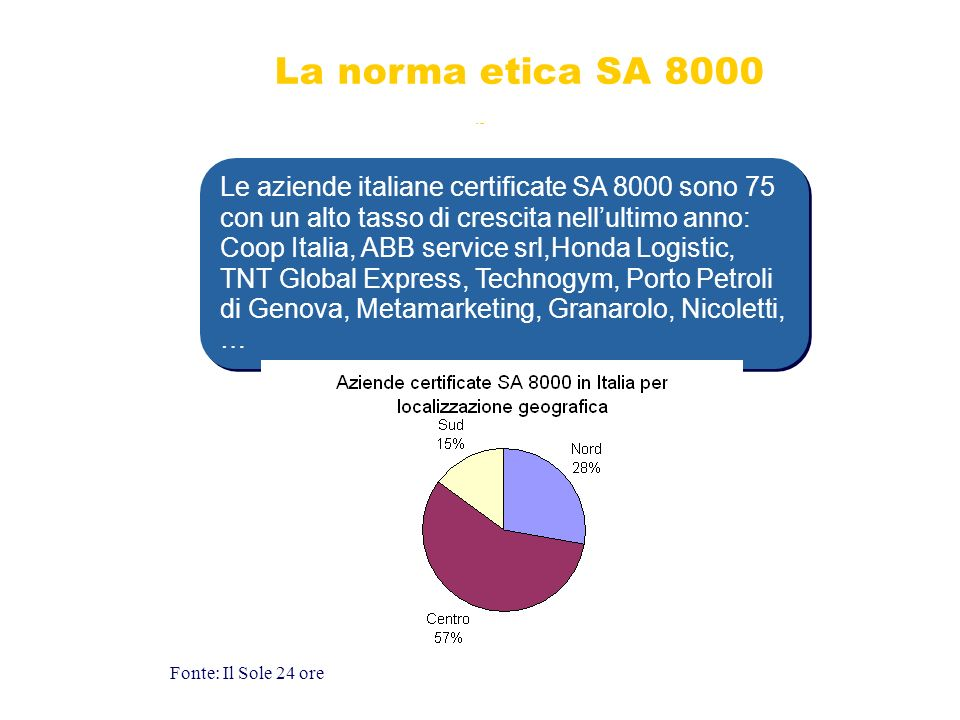 La norma etica SA 8000 SA 8000.
