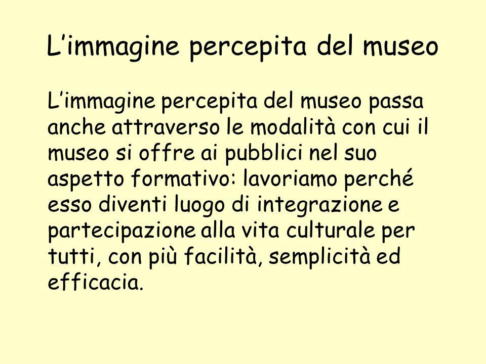 L'immagine percepita del museo