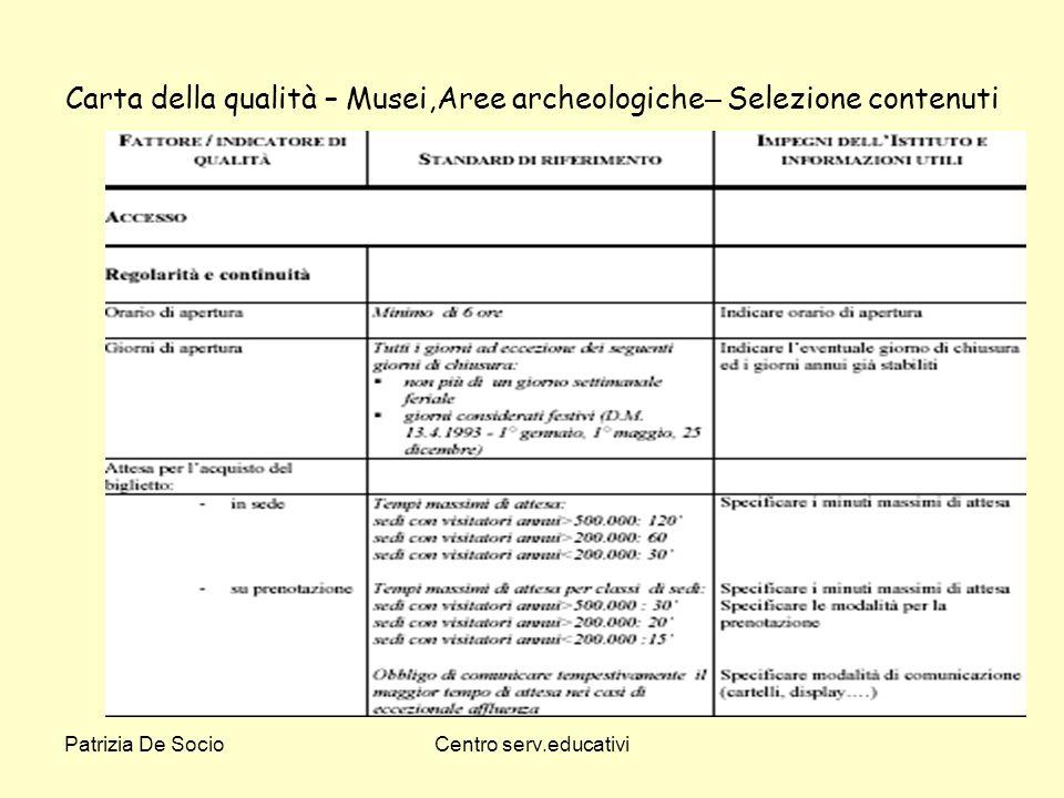Carta della qualità – Musei,Aree archeologiche– Selezione contenuti
