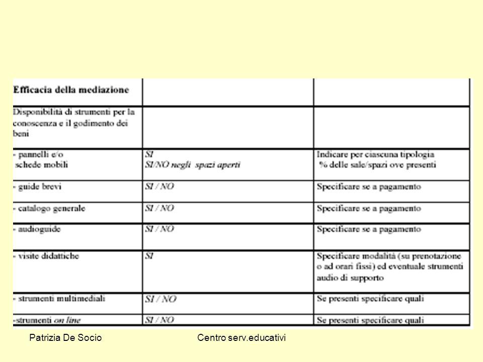 Patrizia De Socio Centro serv.educativi