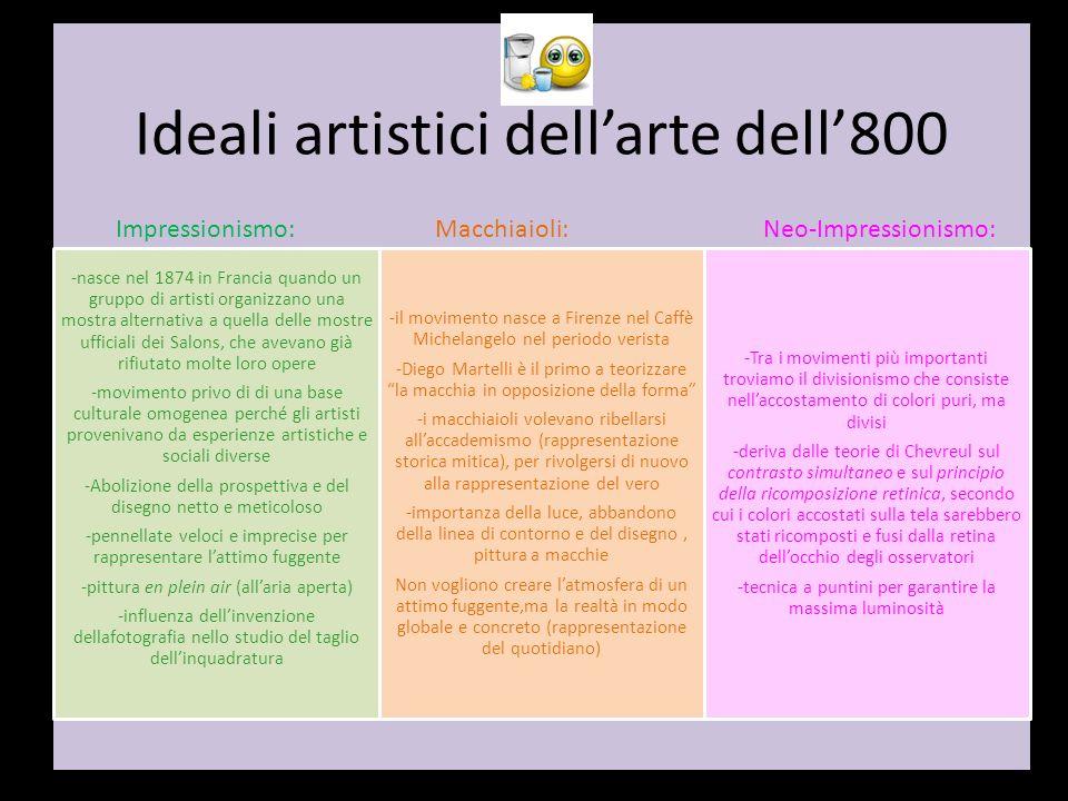 Ideali artistici dell'arte dell'800