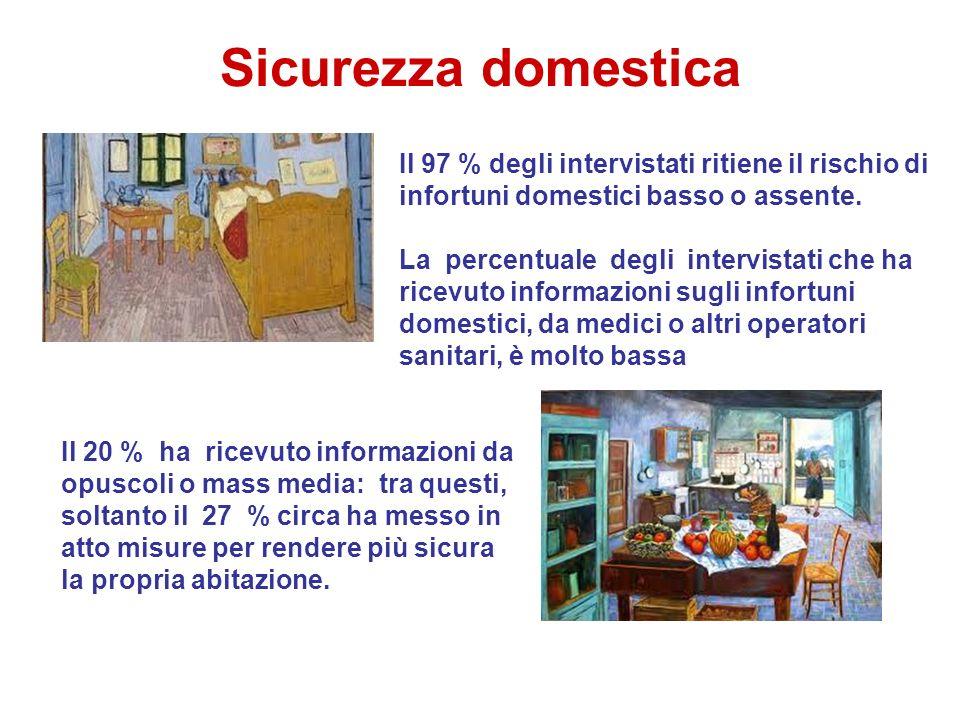 Sicurezza domestica Il 97 % degli intervistati ritiene il rischio di