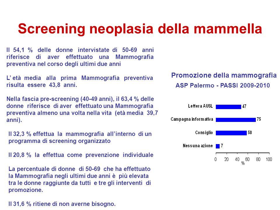 Screening neoplasia della mammella