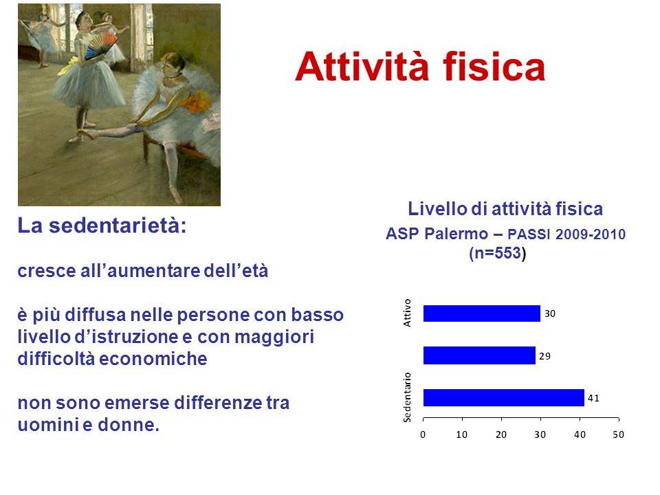 Livello di attività fisica ASP Palermo – PASSI 2009-2010 (n=553)
