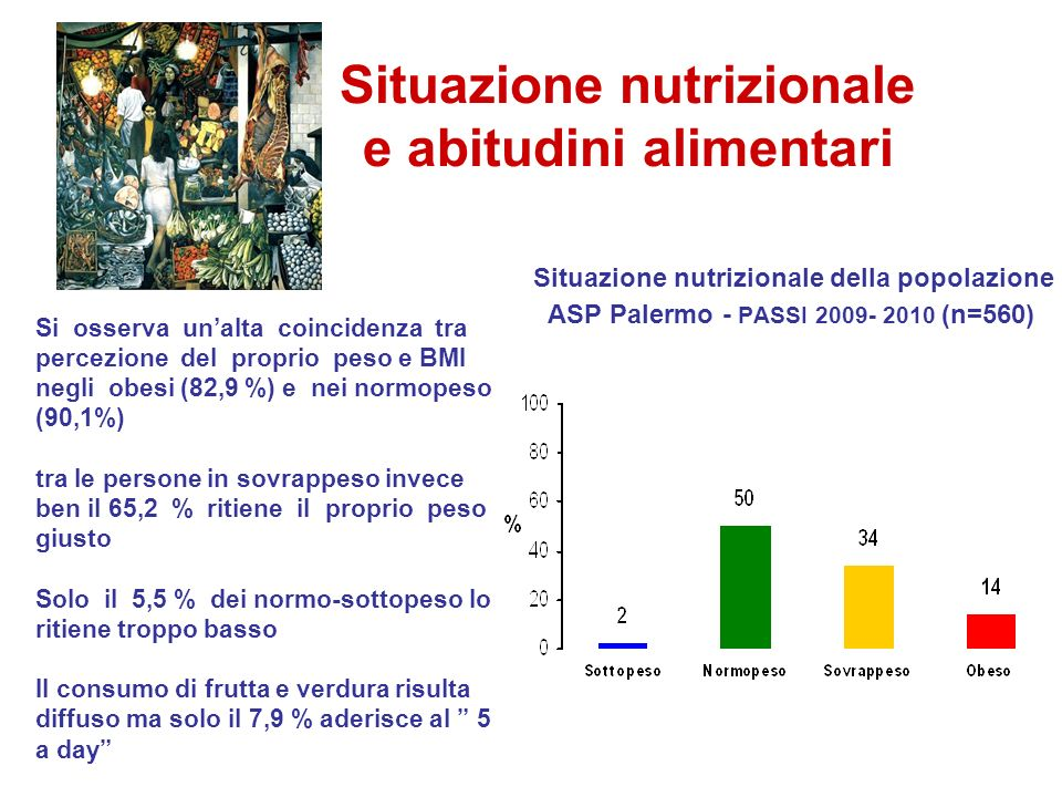 Situazione nutrizionale e abitudini alimentari