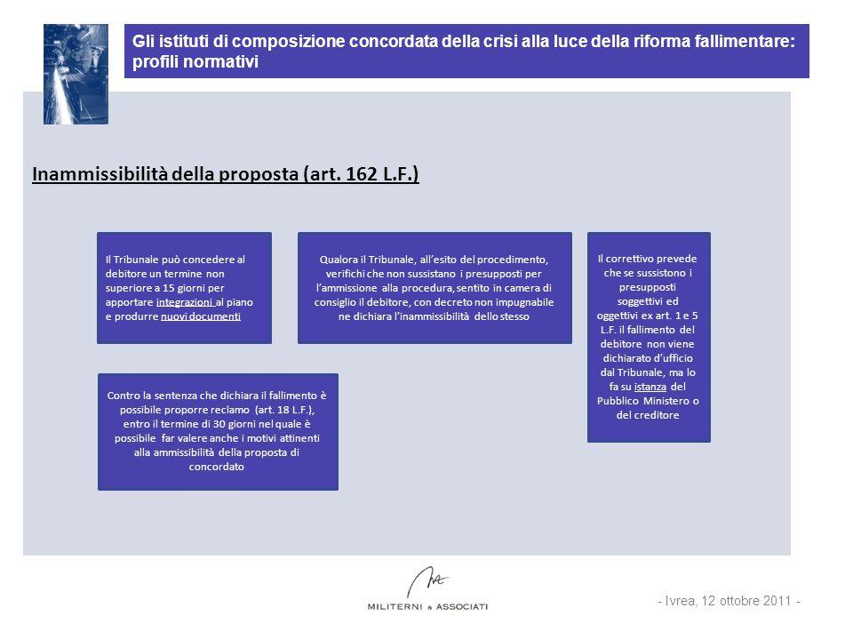Inammissibilità della proposta (art. 162 L.F.)