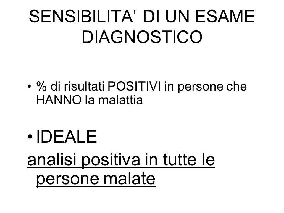 SENSIBILITA' DI UN ESAME DIAGNOSTICO