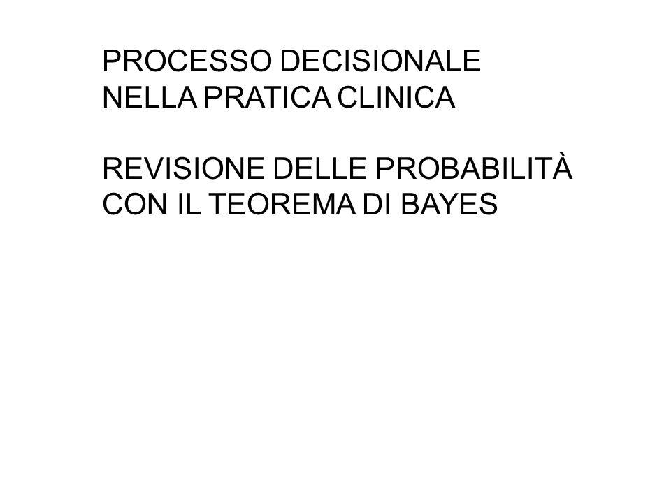 PROCESSO DECISIONALE NELLA PRATICA CLINICA