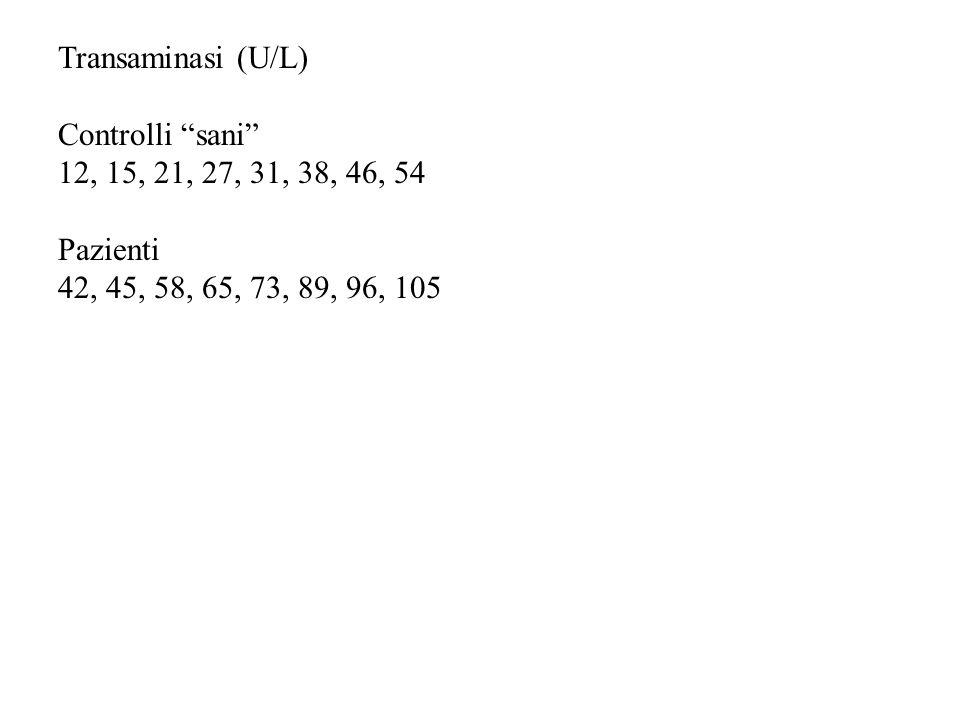 Transaminasi (U/L) Controlli sani 12, 15, 21, 27, 31, 38, 46, 54.