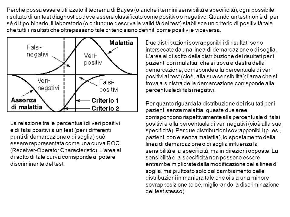 Perché possa essere utilizzato il teorema di Bayes (o anche i termini sensibilità e specificità), ogni possibile risultato di un test diagnostico deve essere classificato come positivo o negativo. Quando un test non è di per sé di tipo binario, il laboratorio (o chiunque descriva la validità del test) stabilisce un criterio di positività tale che tutti i risultati che oltrepassano tale criterio siano definiti come positivi e viceversa.
