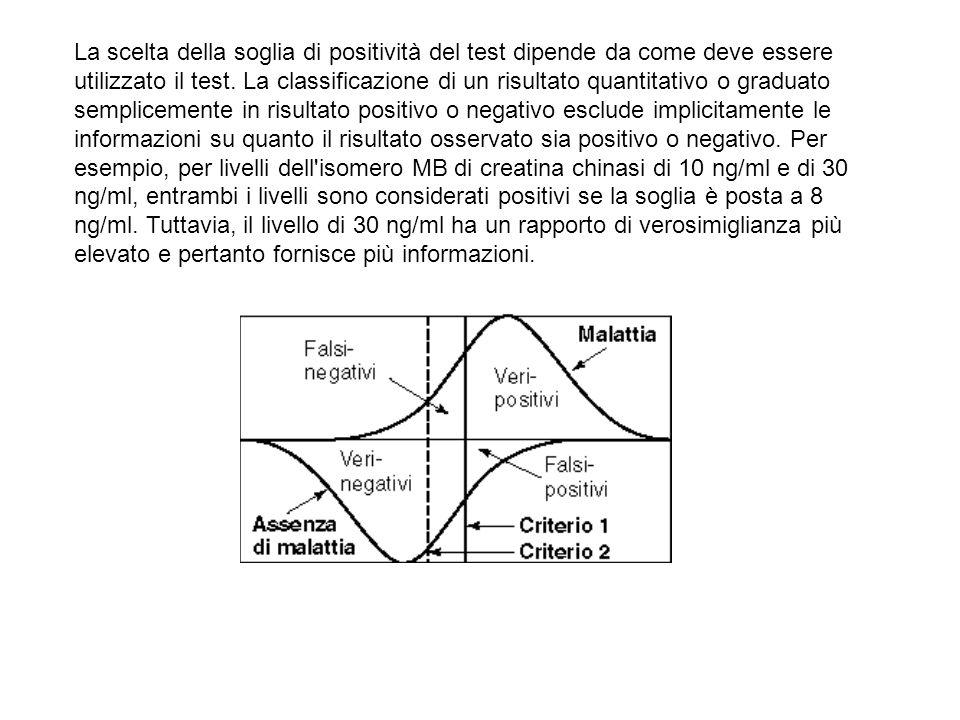 La scelta della soglia di positività del test dipende da come deve essere utilizzato il test.