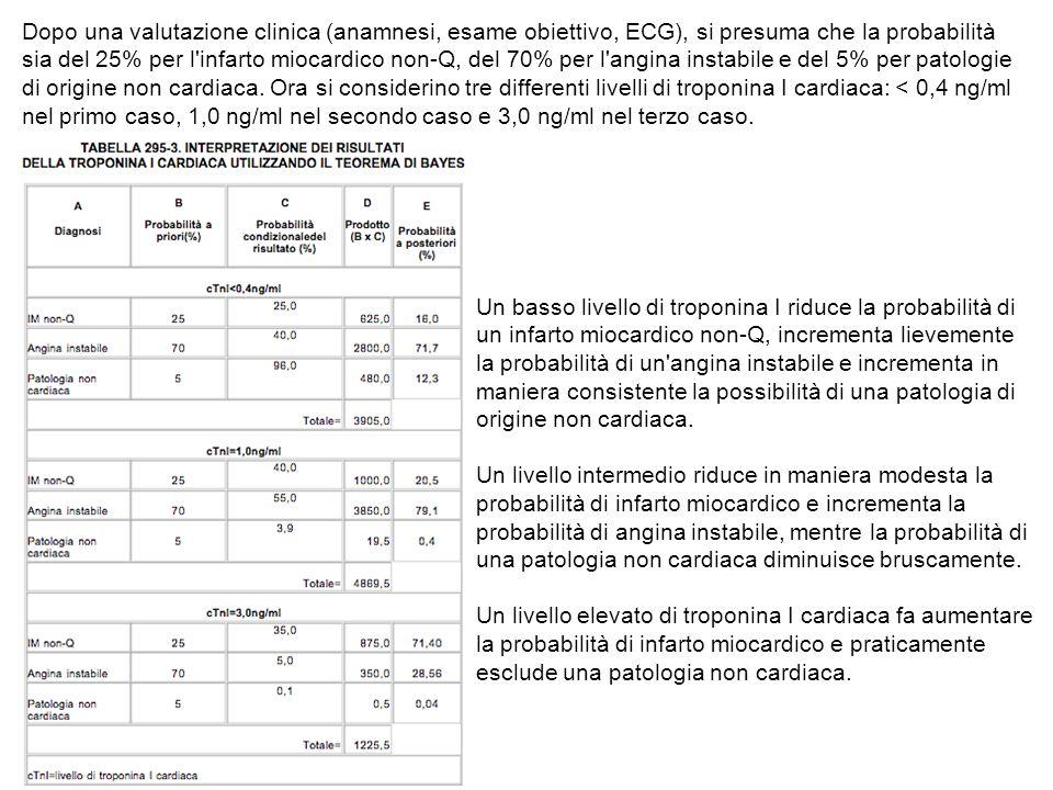Dopo una valutazione clinica (anamnesi, esame obiettivo, ECG), si presuma che la probabilità sia del 25% per l infarto miocardico non-Q, del 70% per l angina instabile e del 5% per patologie di origine non cardiaca. Ora si considerino tre differenti livelli di troponina I cardiaca: < 0,4 ng/ml nel primo caso, 1,0 ng/ml nel secondo caso e 3,0 ng/ml nel terzo caso.