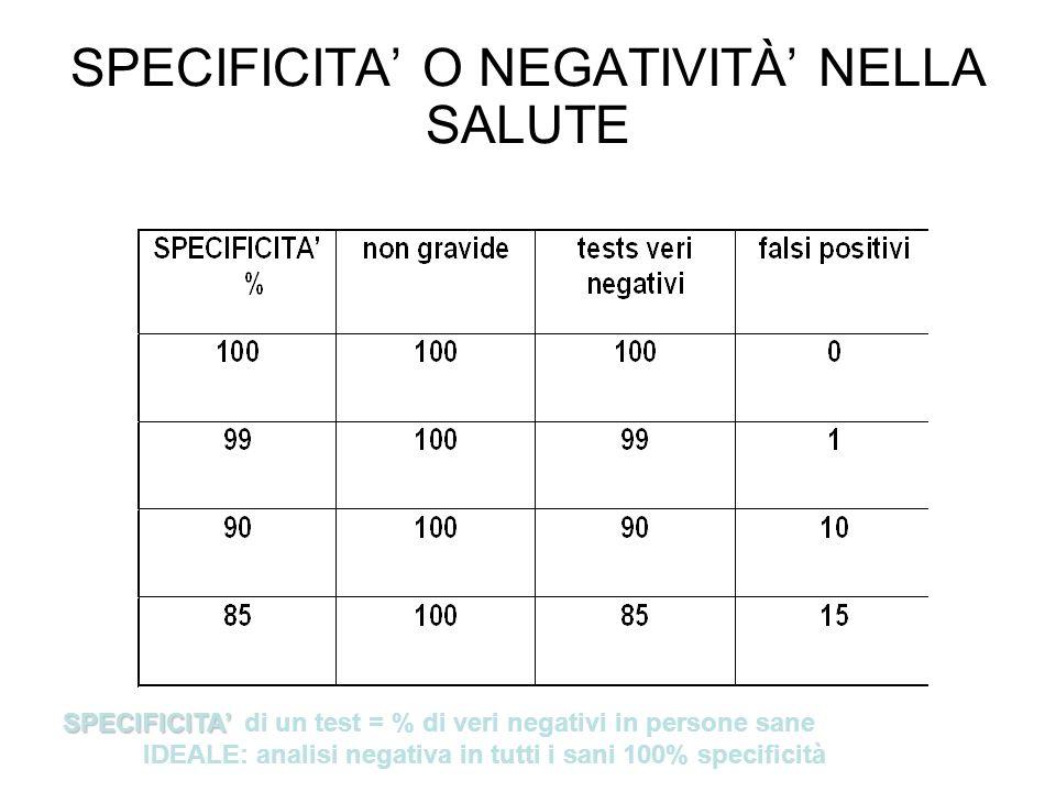 SPECIFICITA' O NEGATIVITÀ' NELLA SALUTE