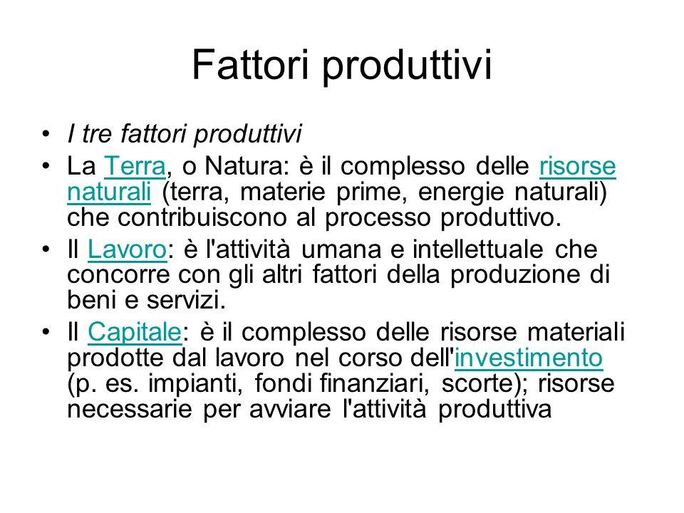Fattori produttivi I tre fattori produttivi