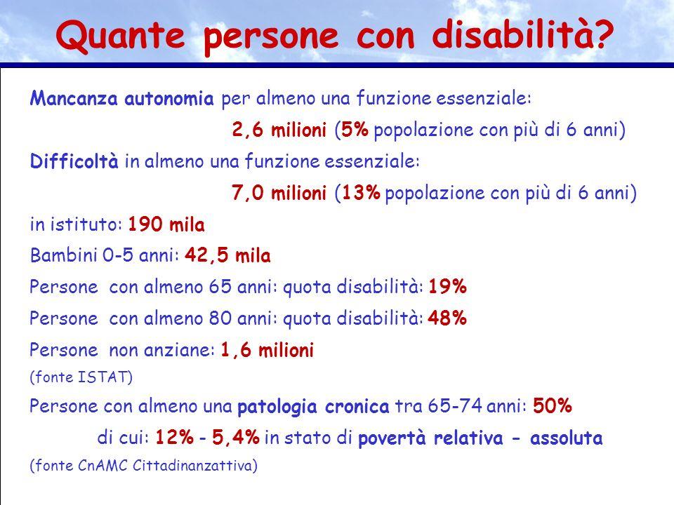 Quante persone con disabilità