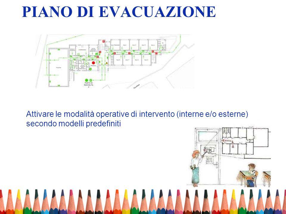 Piano di evacuazione Attivare le modalità operative di intervento (interne e/o esterne) secondo modelli predefiniti.