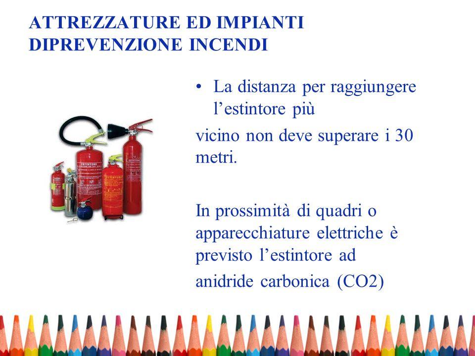 ATTREZZATURE ED IMPIANTI DIPREVENZIONE INCENDI