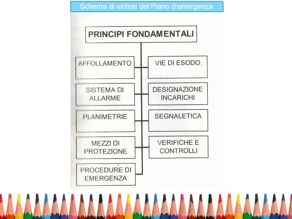 Schema di sintesi del Piano d'emergenza